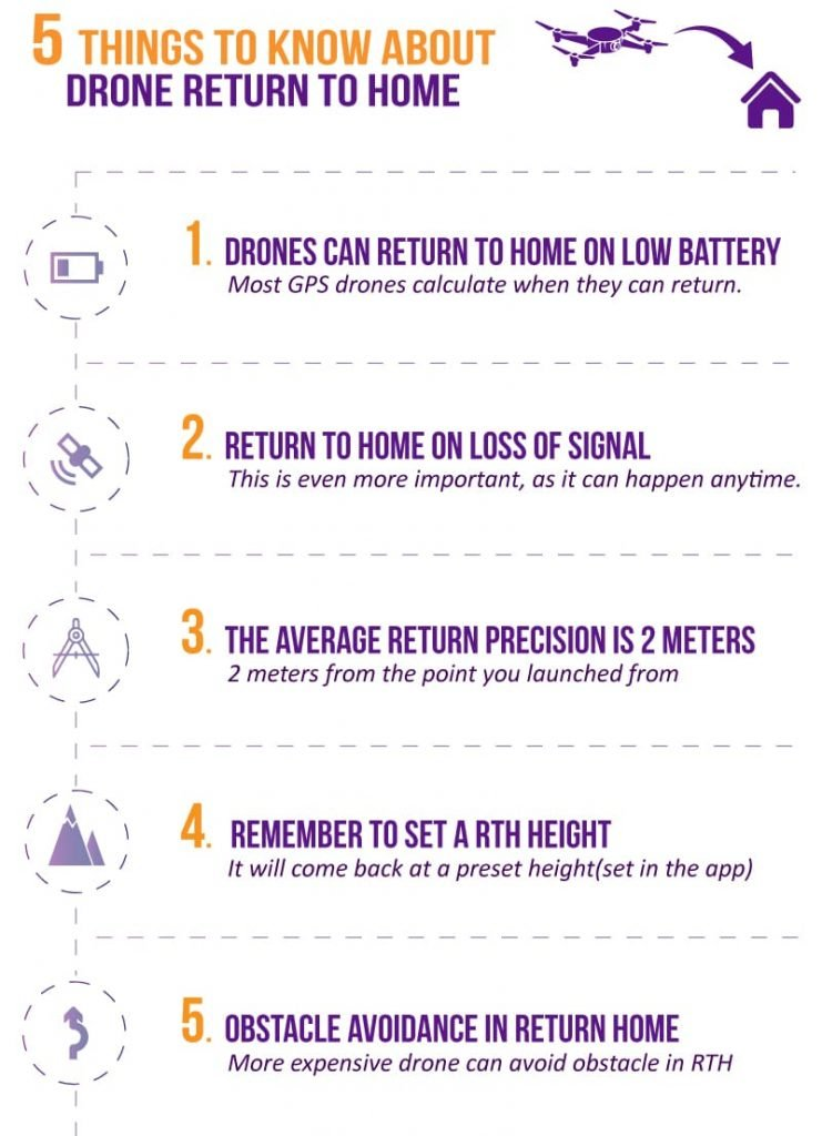 5-things-to-know-about-drone-RTH-image.jpg