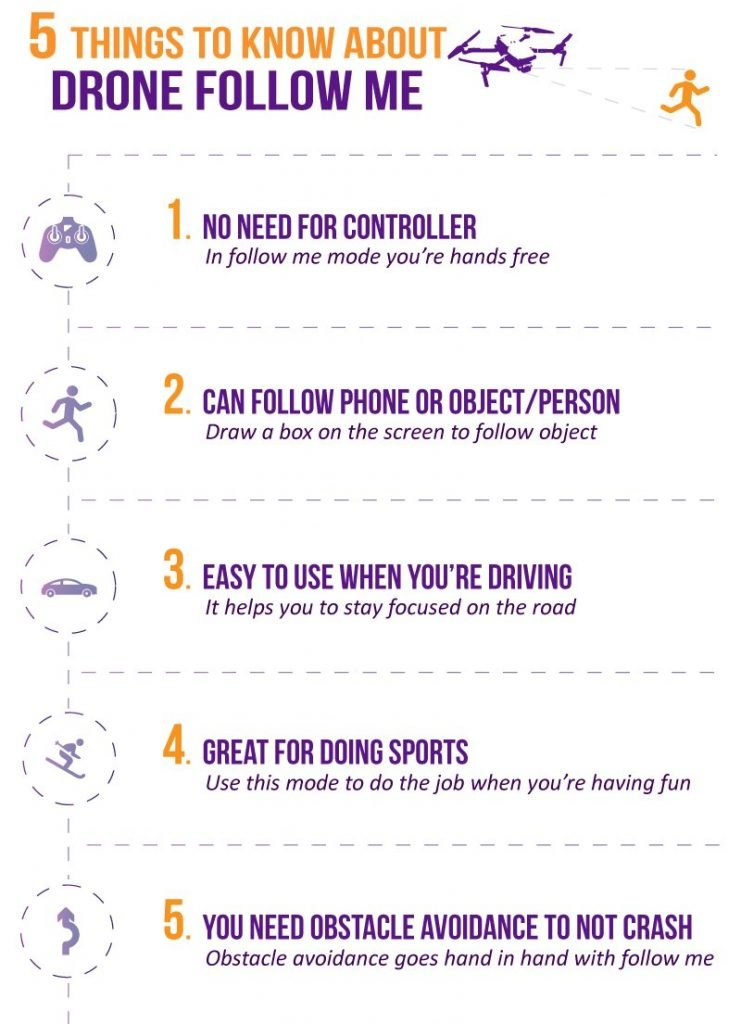 5 things to know about drone follow me image