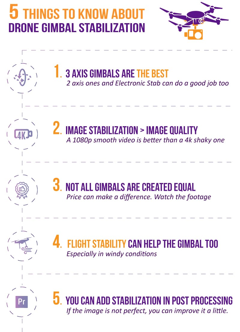 5 things to know about drone gimbal stabilization image