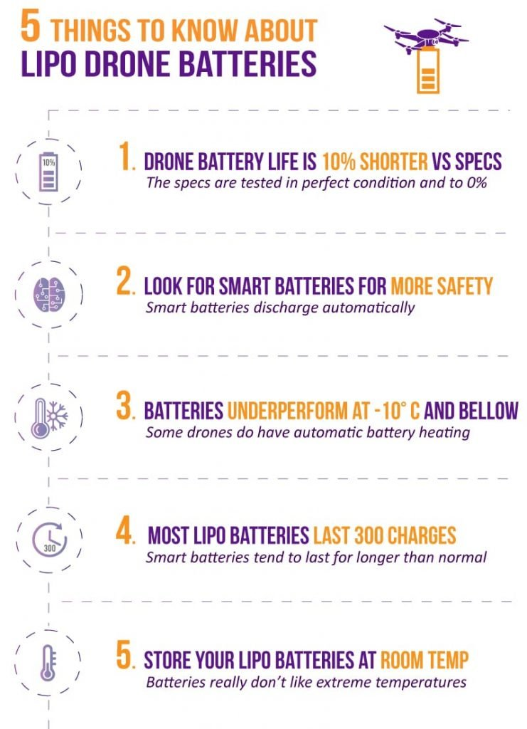 5 things to know about drone lipo batteries image