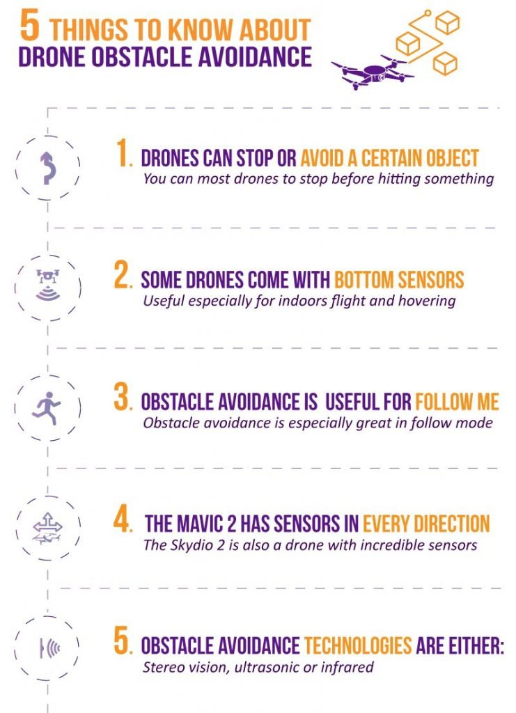 5 things to know about drone obstacle avoidance image