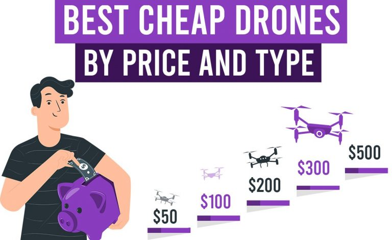 best-cheap-drones-sorted-by-price-and-type