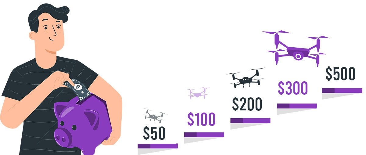 best cheap drones sorted by price