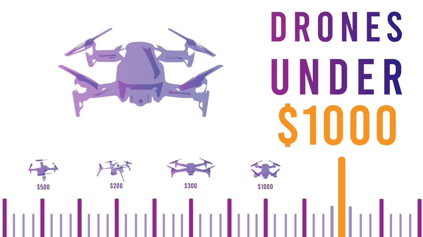 best-drones-under-1000.jpg