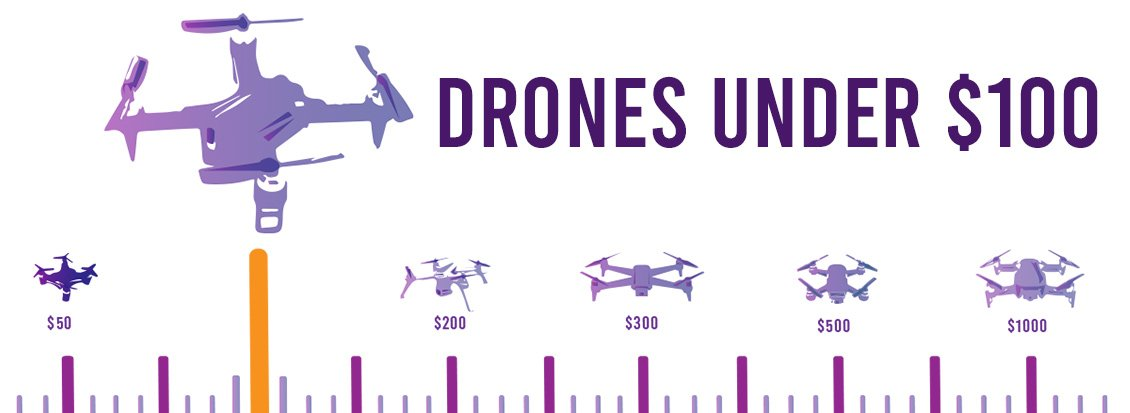 drones-under-$100-category-section