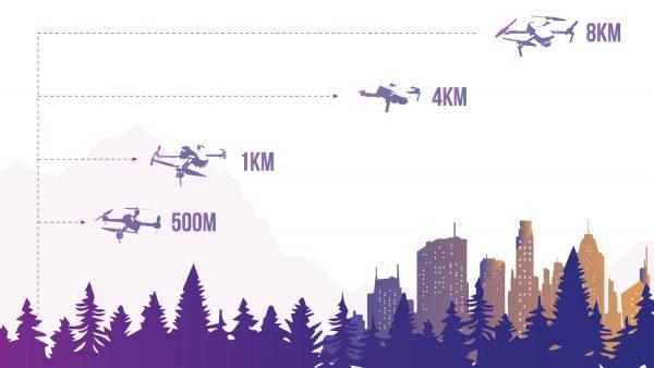 long-range-drones-by-price.jpg