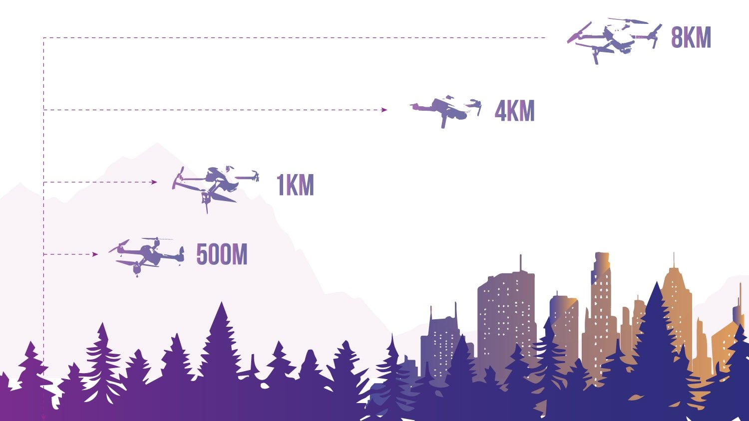 long-range-drones-by-price.jpg