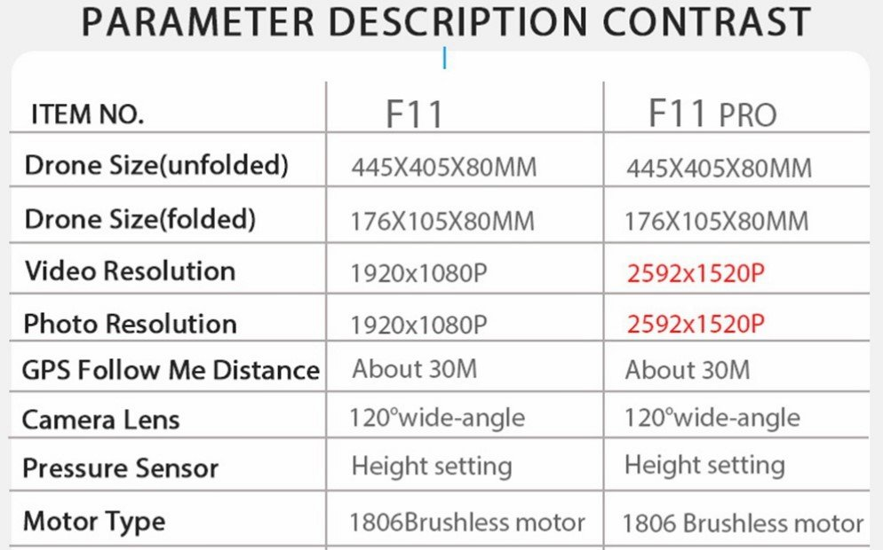 sjrc-f11-vs-f11pro-spec-comparison-table.jpg