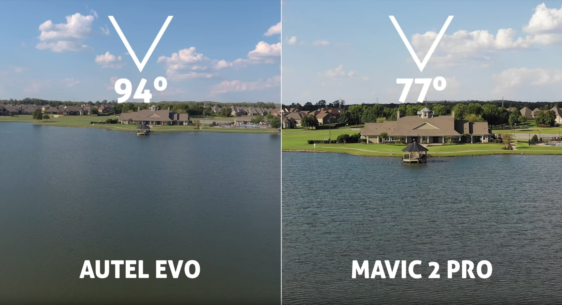 autel evo and mavic 2 field of view
