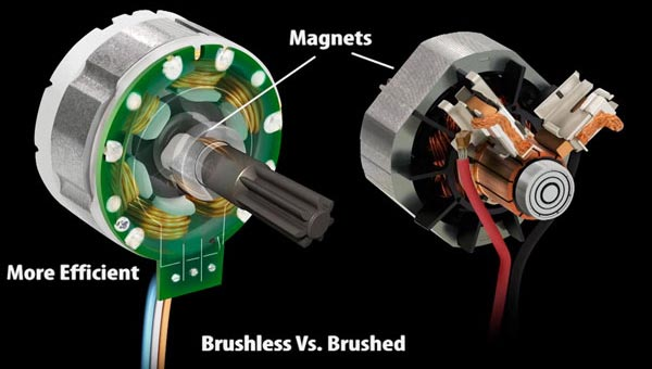 brushless motor vs brushed motor magnet positioning