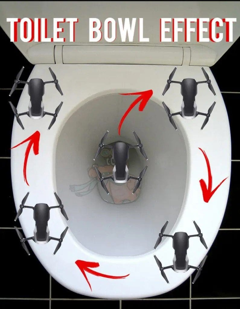 toilet bowl effect in GPS drones