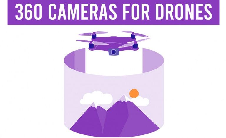 best-360-cameras-for-drones-comparison
