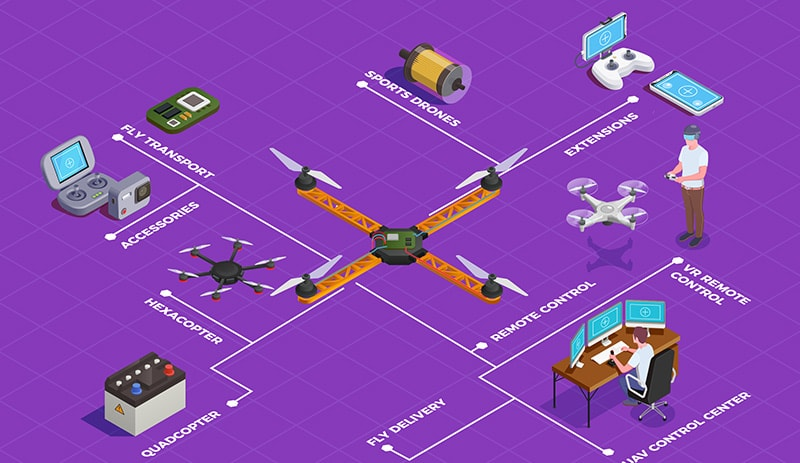 best-drone-kits-and-parts