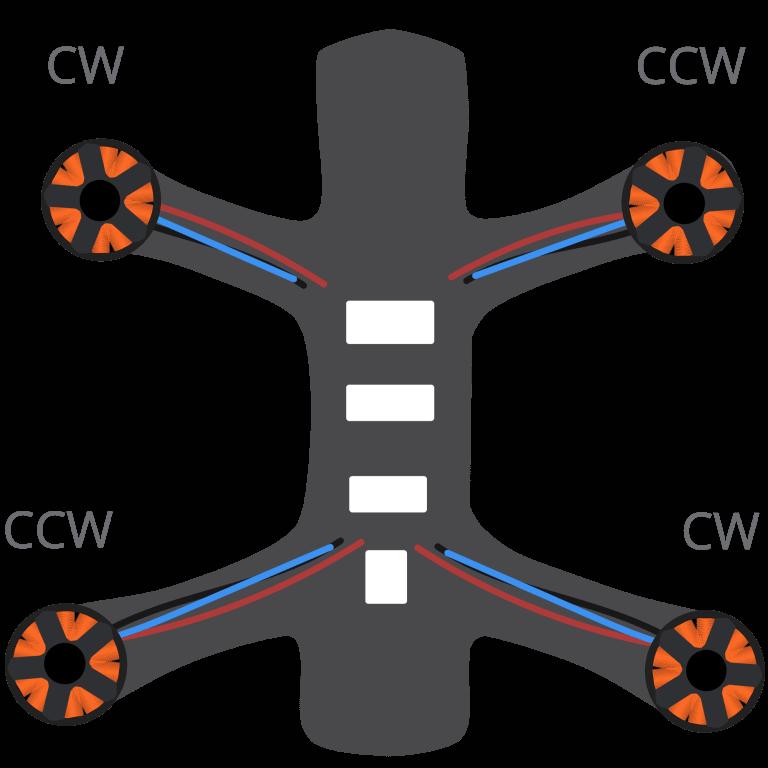 motor orientation when building a drone